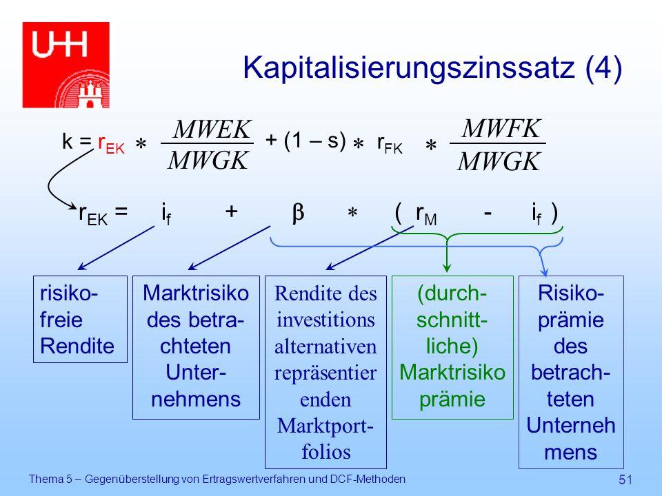 Thema 5 – Gegenüberstellung von Ertragswertverfahren und DCF-Methoden 51 Kapitalisierungszinssatz (4) k = r EK  + (1 – s)  MWGK MWEK r FK MWGK MWFK