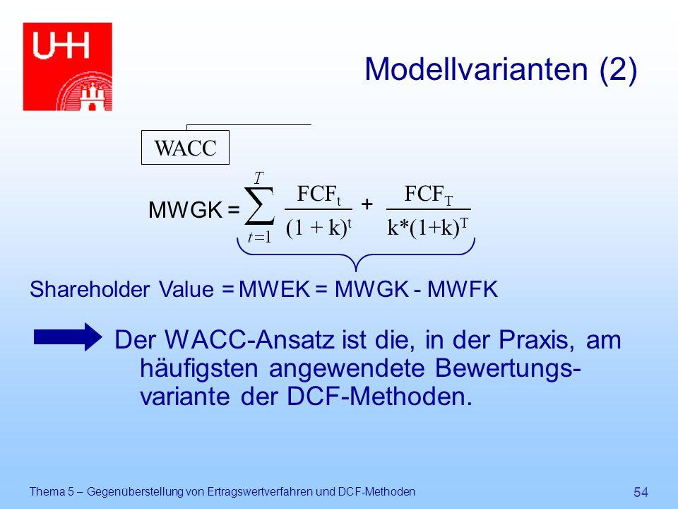 Thema 5 – Gegenüberstellung von Ertragswertverfahren und DCF-Methoden 54 Modellvarianten (2) Der WACC-Ansatz ist die, in der Praxis, am häufigsten ang
