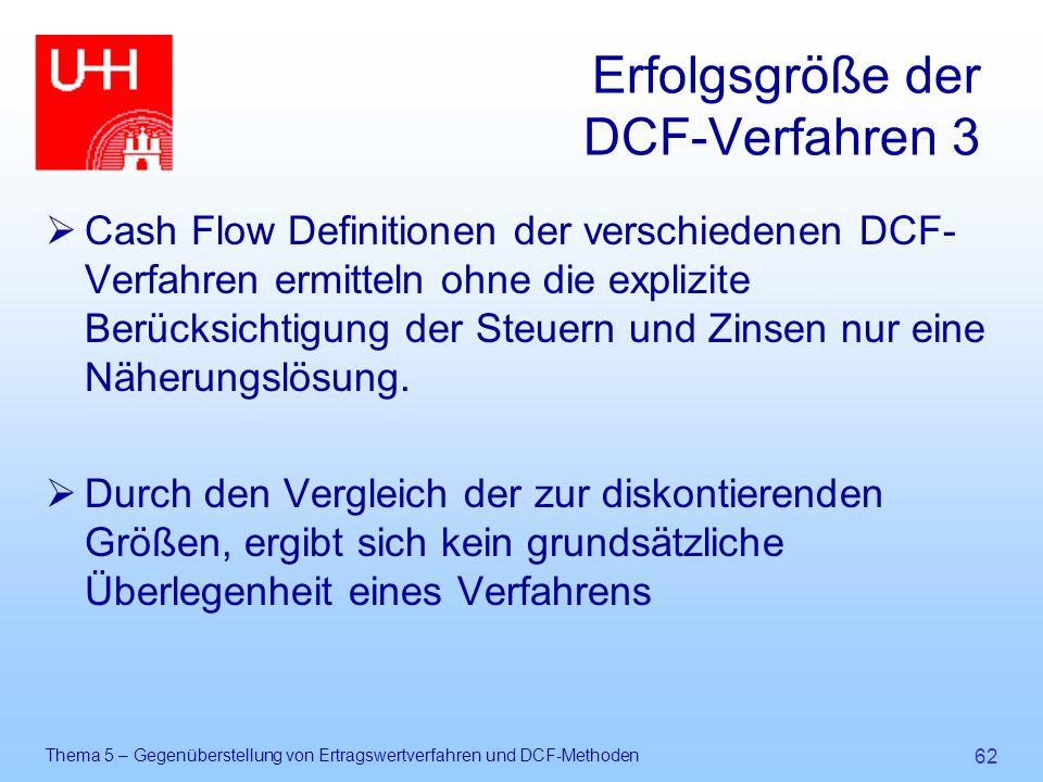 Thema 5 – Gegenüberstellung von Ertragswertverfahren und DCF-Methoden 62 Erfolgsgröße der DCF-Verfahren 3  Cash Flow Definitionen der verschiedenen D