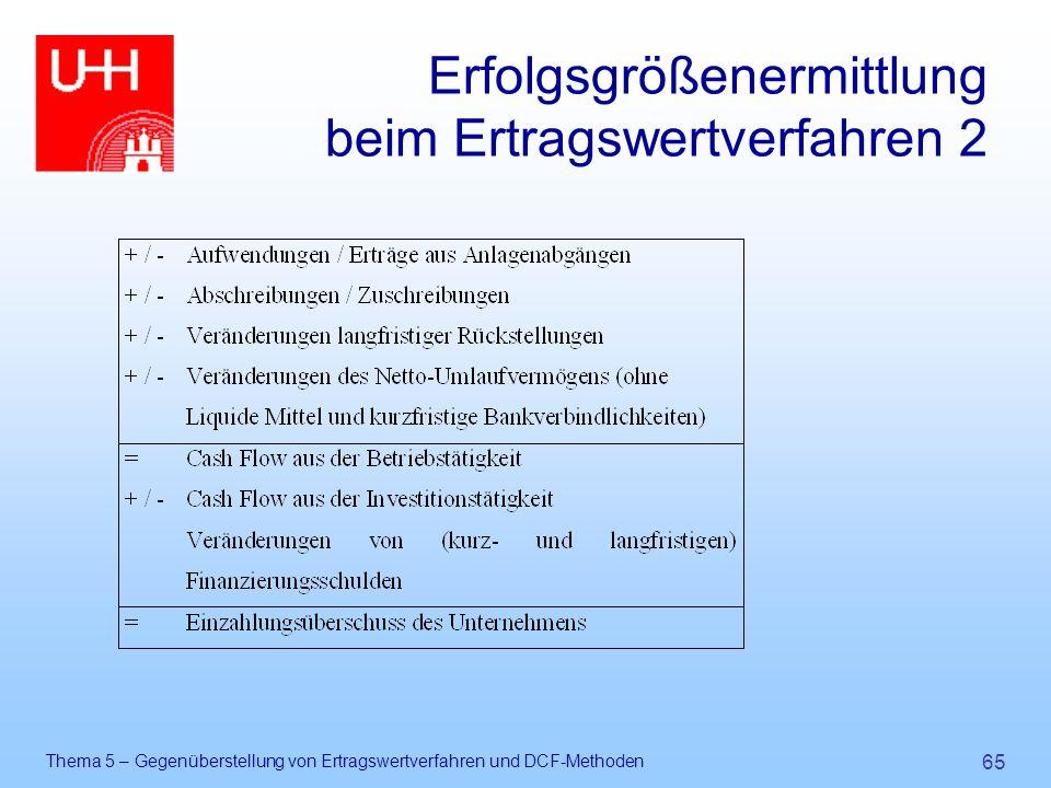Thema 5 – Gegenüberstellung von Ertragswertverfahren und DCF-Methoden 65 Erfolgsgrößenermittlung beim Ertragswertverfahren 2