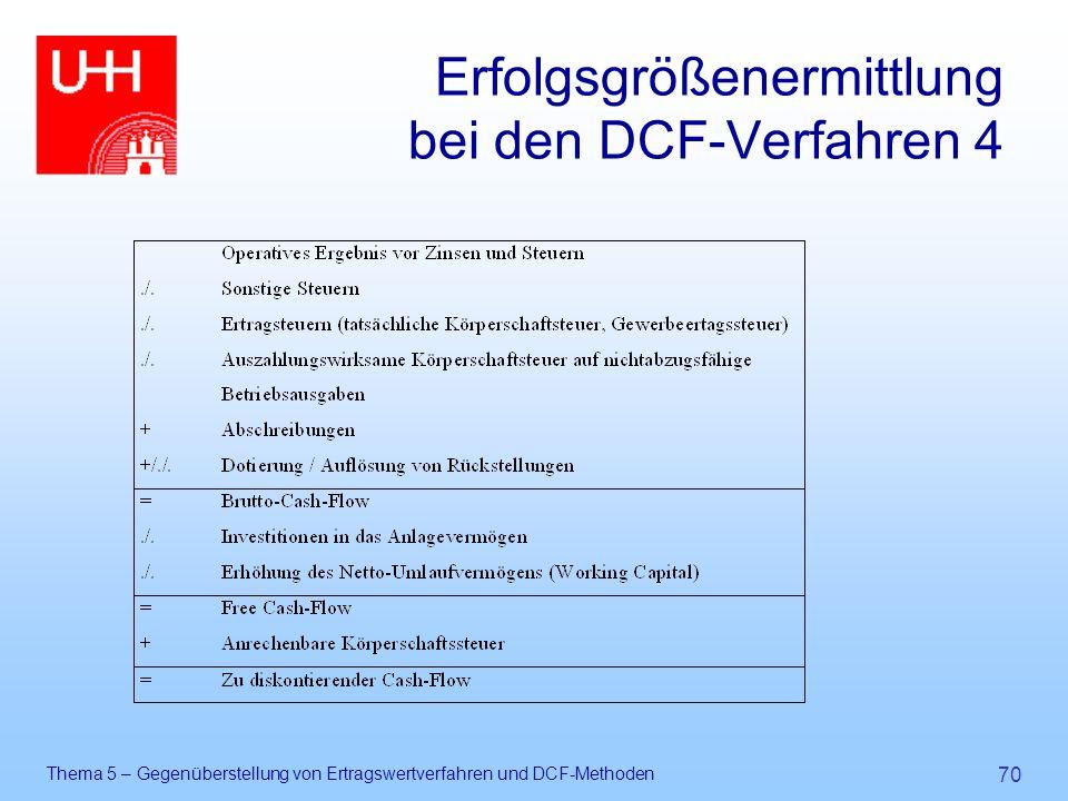 Thema 5 – Gegenüberstellung von Ertragswertverfahren und DCF-Methoden 70 Erfolgsgrößenermittlung bei den DCF-Verfahren 4