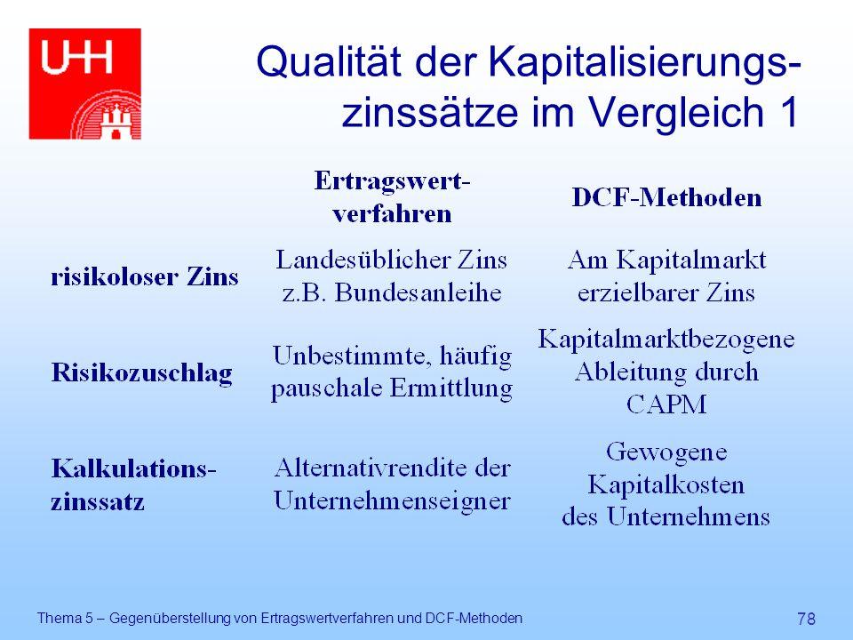 Thema 5 – Gegenüberstellung von Ertragswertverfahren und DCF-Methoden 78 Qualität der Kapitalisierungs- zinssätze im Vergleich 1