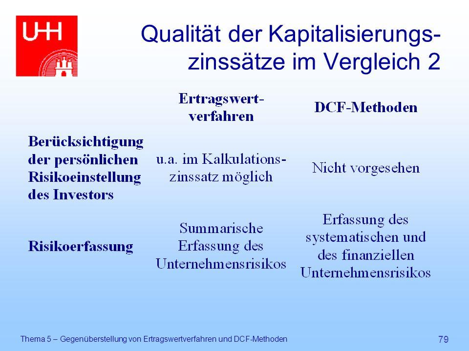 Thema 5 – Gegenüberstellung von Ertragswertverfahren und DCF-Methoden 79 Qualität der Kapitalisierungs- zinssätze im Vergleich 2