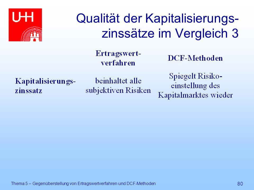Thema 5 – Gegenüberstellung von Ertragswertverfahren und DCF-Methoden 80 Qualität der Kapitalisierungs- zinssätze im Vergleich 3