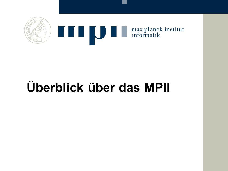 Überblick über das MPII