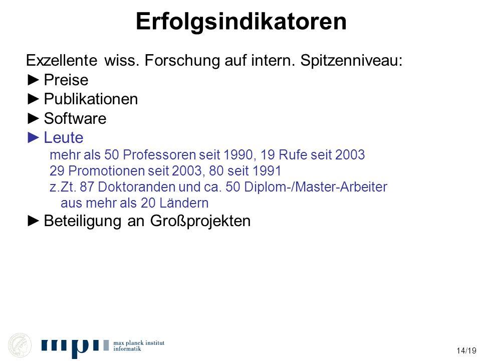 14/19 Erfolgsindikatoren Exzellente wiss. Forschung auf intern.