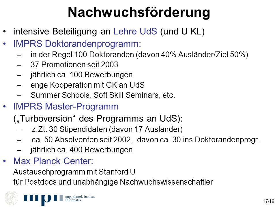 17/19 Nachwuchsförderung intensive Beteiligung an Lehre UdS (und U KL) IMPRS Doktorandenprogramm: –in der Regel 100 Doktoranden (davon 40% Ausländer/Ziel 50%) –37 Promotionen seit 2003 –jährlich ca.