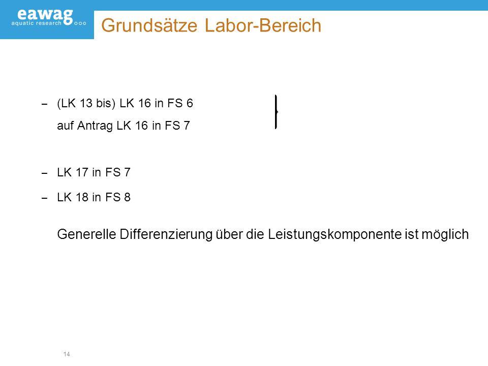14 Grundsätze Labor-Bereich – (LK 13 bis) LK 16 in FS 6 auf Antrag LK 16 in FS 7 – LK 17 in FS 7 – LK 18 in FS 8 Generelle Differenzierung über die Le