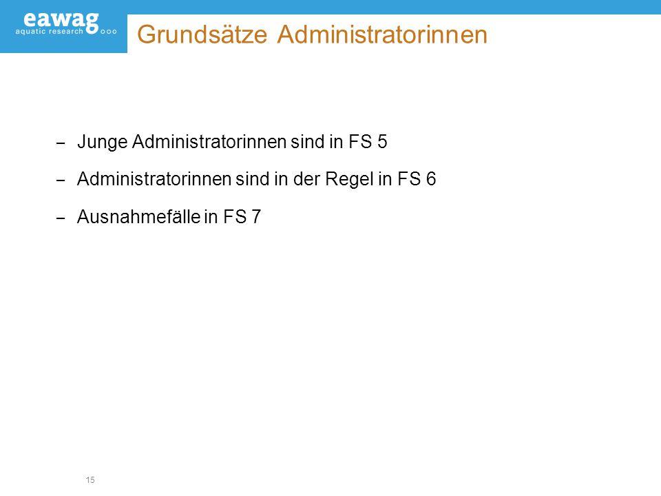 15 Grundsätze Administratorinnen – Junge Administratorinnen sind in FS 5 – Administratorinnen sind in der Regel in FS 6 – Ausnahmefälle in FS 7