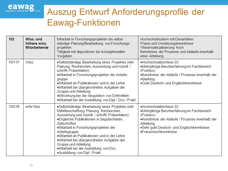 19 Auszug Entwurf Anforderungsprofile der Eawag-Funktionen 102Wiss. und höhere wiss. Mitarbeitende Mitarbeit in Forschungsprojekten bis selbst- ständi