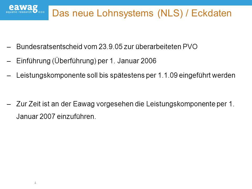 4 Das neue Lohnsystems (NLS) / Eckdaten –Bundesratsentscheid vom 23.9.05 zur überarbeiteten PVO –Einführung (Überführung) per 1. Januar 2006 –Leistung