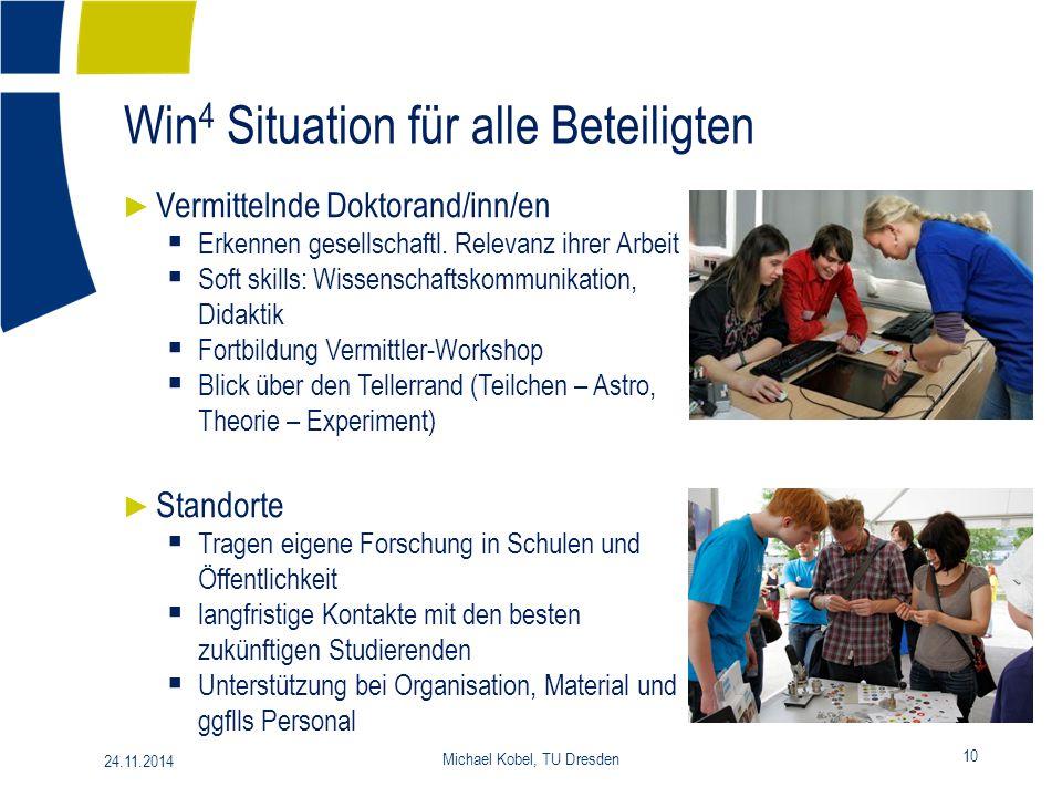 Win 4 Situation für alle Beteiligten 10 24.11.2014 Michael Kobel, TU Dresden ► Vermittelnde Doktorand/inn/en  Erkennen gesellschaftl. Relevanz ihrer