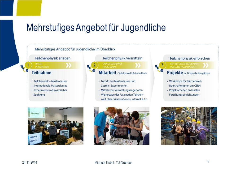 Mehrstufiges Angebot für Lehrkräfte 24.11.2014 Michael Kobel, TU Dresden 6