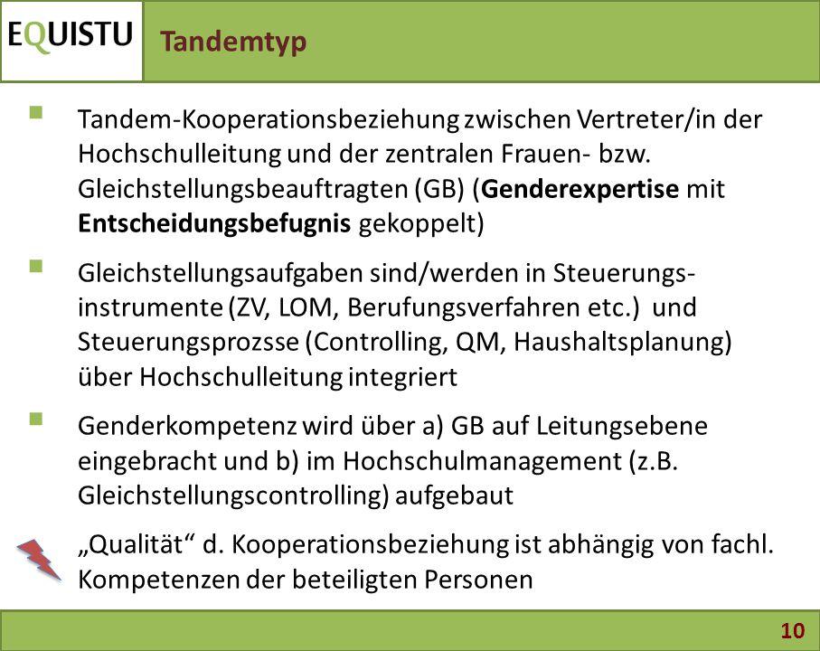 10 Tandemtyp  Tandem-Kooperationsbeziehung zwischen Vertreter/in der Hochschulleitung und der zentralen Frauen- bzw. Gleichstellungsbeauftragten (GB)