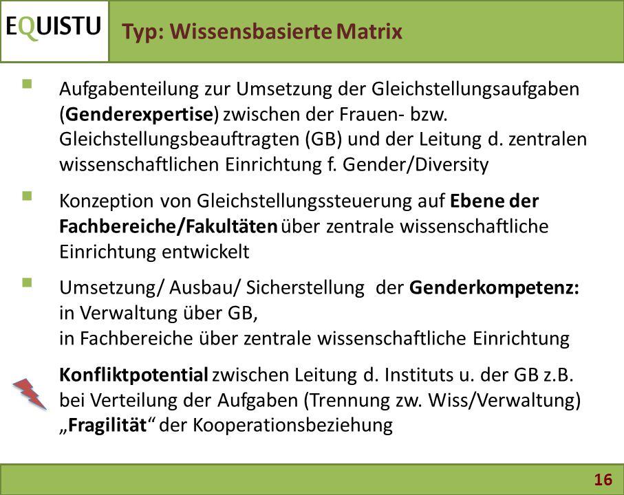 16 Typ: Wissensbasierte Matrix  Aufgabenteilung zur Umsetzung der Gleichstellungsaufgaben (Genderexpertise) zwischen der Frauen- bzw. Gleichstellungs