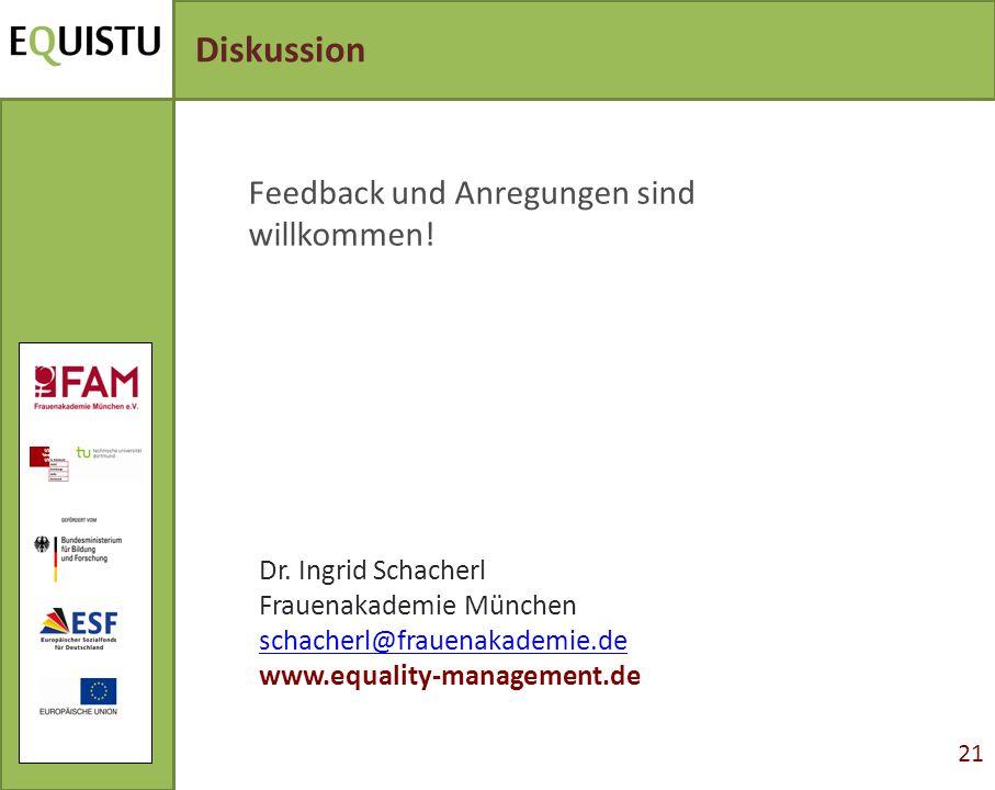 21 Feedback und Anregungen sind willkommen! Diskussion Dr. Ingrid Schacherl Frauenakademie München schacherl@frauenakademie.de www.equality-management