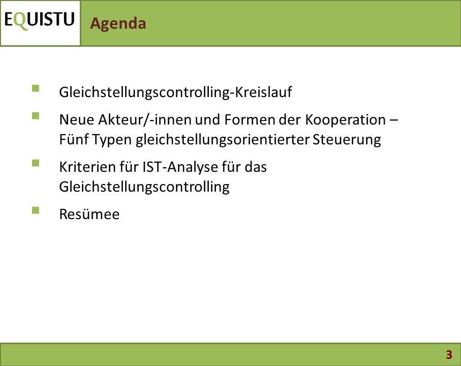 3 Agenda  Gleichstellungscontrolling-Kreislauf  Neue Akteur/-innen und Formen der Kooperation – Fünf Typen gleichstellungsorientierter Steuerung  K
