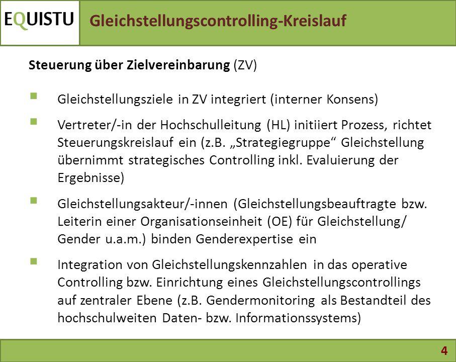 4 Gleichstellungscontrolling-Kreislauf Steuerung über Zielvereinbarung (ZV)  Gleichstellungsziele in ZV integriert (interner Konsens)  Vertreter/-in