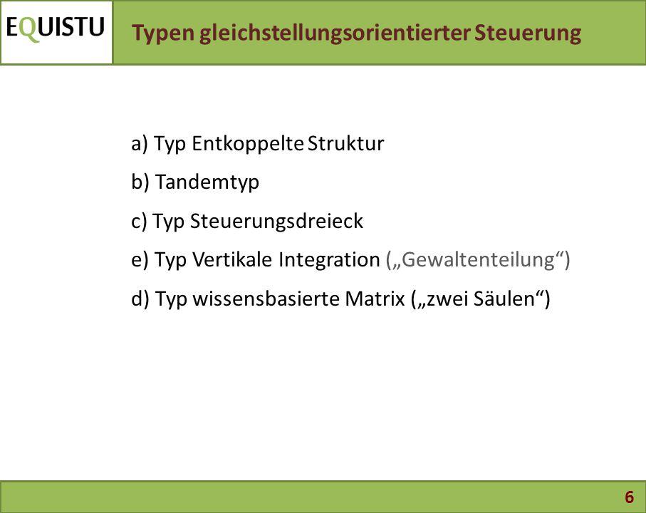 """6 Typen gleichstellungsorientierter Steuerung a) Typ Entkoppelte Struktur b) Tandemtyp c) Typ Steuerungsdreieck e) Typ Vertikale Integration (""""Gewalte"""