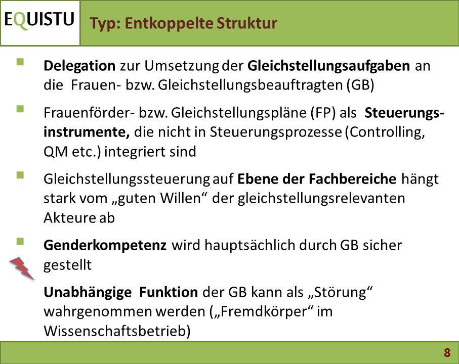 8 Typ: Entkoppelte Struktur  Delegation zur Umsetzung der Gleichstellungsaufgaben an die Frauen- bzw. Gleichstellungsbeauftragten (GB)  Frauenförder