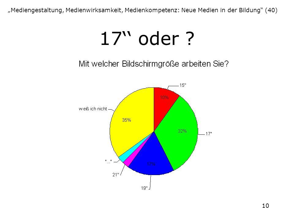"""10 17'' oder ? """"Mediengestaltung, Medienwirksamkeit, Medienkompetenz: Neue Medien in der Bildung"""" (40)"""