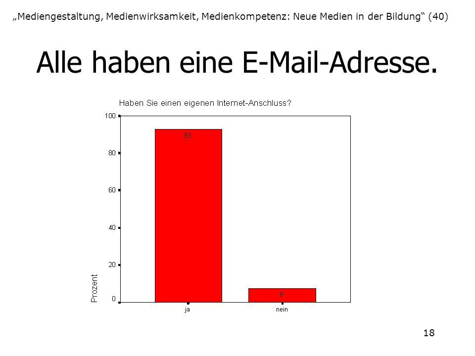 """18 Alle haben eine E-Mail-Adresse. """"Mediengestaltung, Medienwirksamkeit, Medienkompetenz: Neue Medien in der Bildung"""" (40)"""