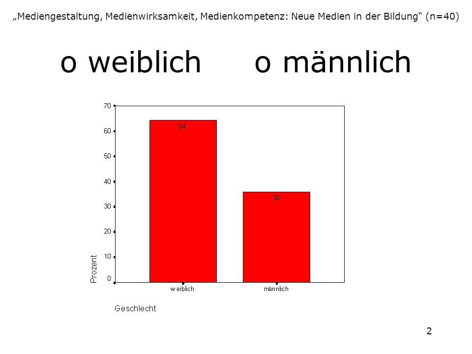 """2 o weiblich o männlich """"Mediengestaltung, Medienwirksamkeit, Medienkompetenz: Neue Medien in der Bildung"""" (n=40)"""