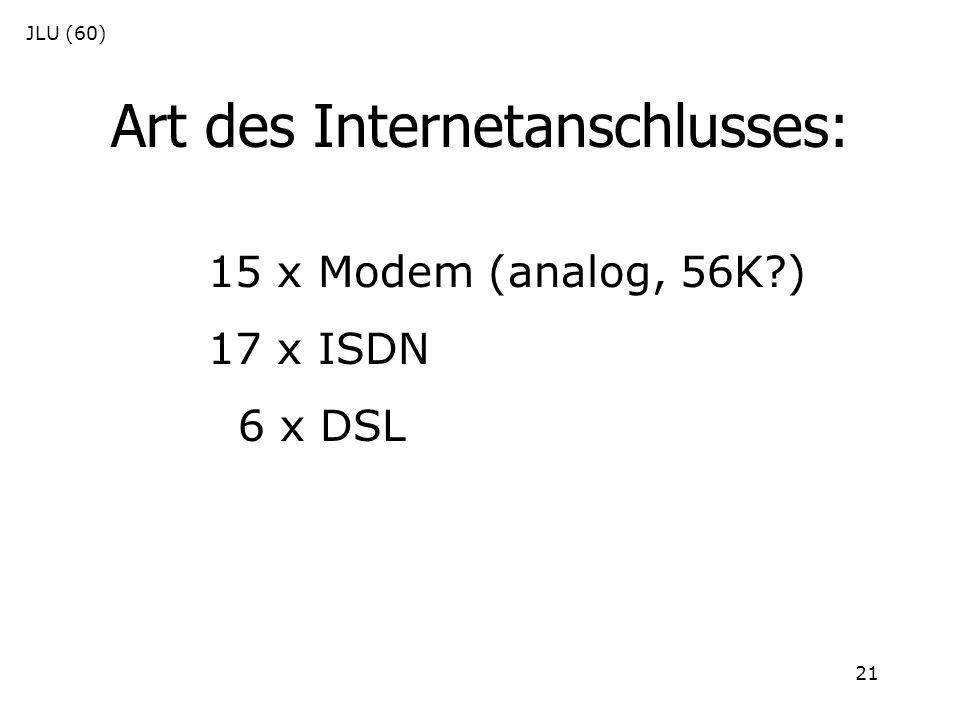21 Art des Internetanschlusses: 15 x Modem (analog, 56K?) 17 x ISDN 6 x DSL JLU (60)