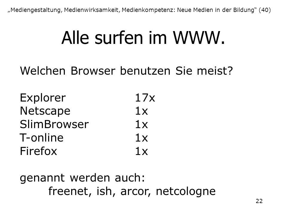 """22 Alle surfen im WWW. """"Mediengestaltung, Medienwirksamkeit, Medienkompetenz: Neue Medien in der Bildung"""" (40) Welchen Browser benutzen Sie meist? Exp"""