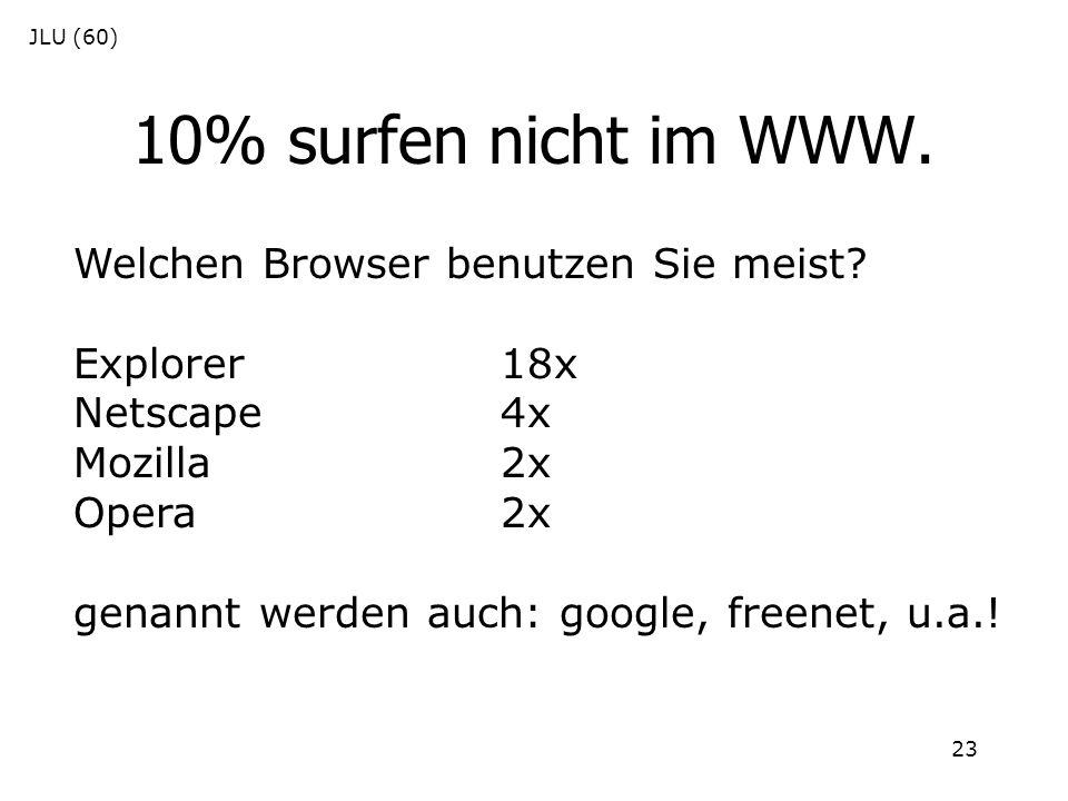 23 10% surfen nicht im WWW. Welchen Browser benutzen Sie meist? Explorer 18x Netscape 4x Mozilla2x Opera 2x genannt werden auch: google, freenet, u.a.