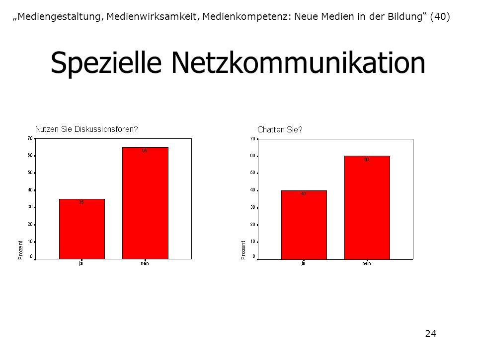 """24 Spezielle Netzkommunikation """"Mediengestaltung, Medienwirksamkeit, Medienkompetenz: Neue Medien in der Bildung"""" (40)"""