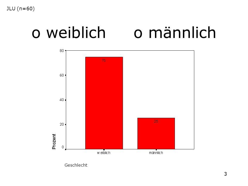 """34 Schein und Zeit """"Mediengestaltung, Medienwirksamkeit, Medienkompetenz: Neue Medien in der Bildung (40) 60% wollen einen Schein."""