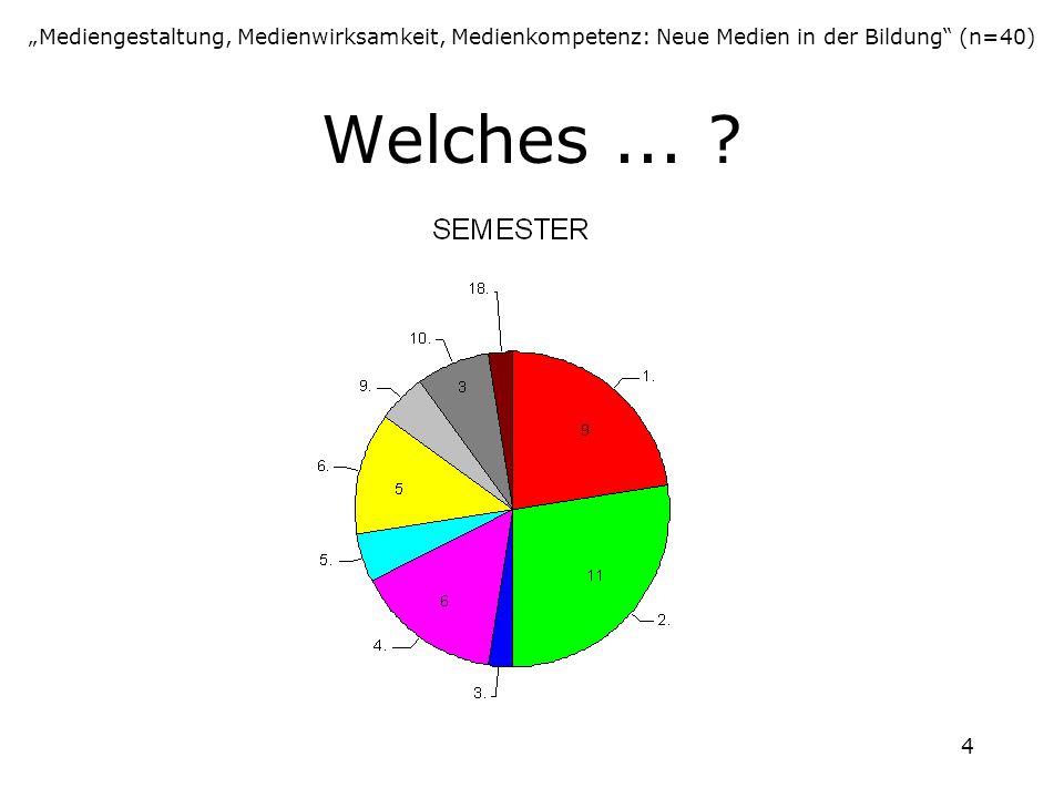 """4 Welches... ? """"Mediengestaltung, Medienwirksamkeit, Medienkompetenz: Neue Medien in der Bildung"""" (n=40)"""