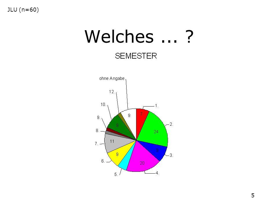 5 Welches... ? JLU (n=60)