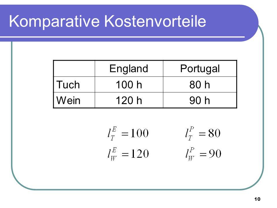 10 Komparative Kostenvorteile EnglandPortugal Tuch100 h80 h Wein120 h90 h