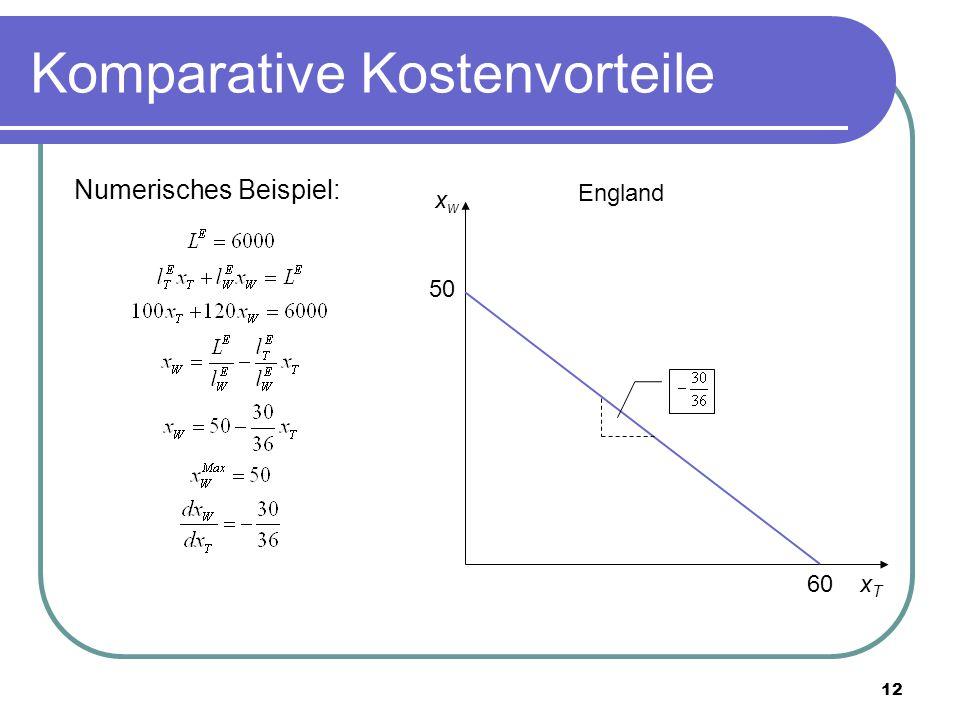 12 Komparative Kostenvorteile Numerisches Beispiel: xwxw xTxT 60 50 England