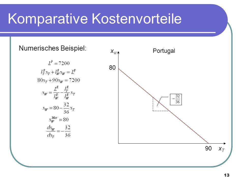 13 Komparative Kostenvorteile Numerisches Beispiel: xwxw xTxT 90 80 Portugal