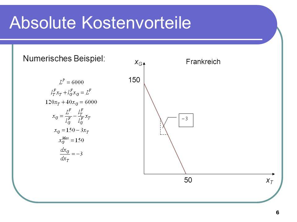 6 Absolute Kostenvorteile Numerisches Beispiel: xGxG xTxT 50 150 Frankreich