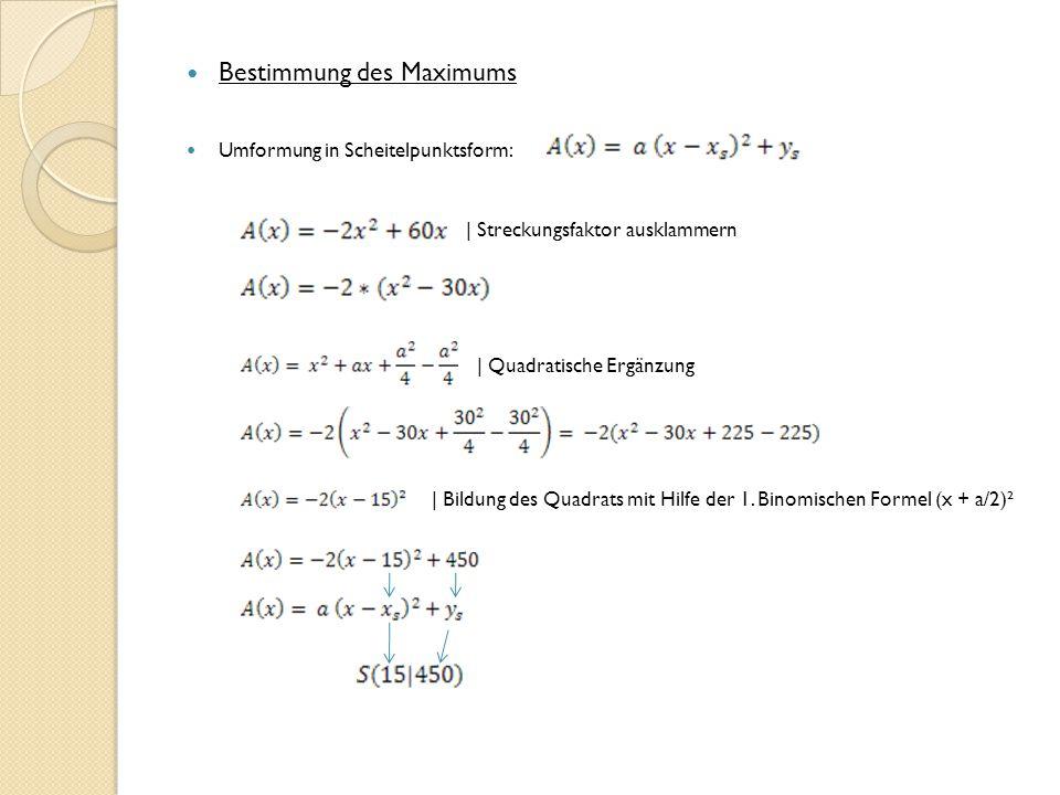 Bestimmung des Maximums Umformung in Scheitelpunktsform: | Streckungsfaktor ausklammern | Quadratische Ergänzung | Bildung des Quadrats mit Hilfe der