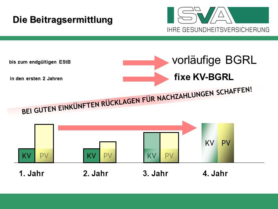 KV 1. Jahr 2. Jahr 3. Jahr 4. Jahr PV bis zum endgültigen EStB bis zum endgültigen EStB vorläufige BGRL in den ersten 2 Jahren fixe KV-BGRL KV PV KV P