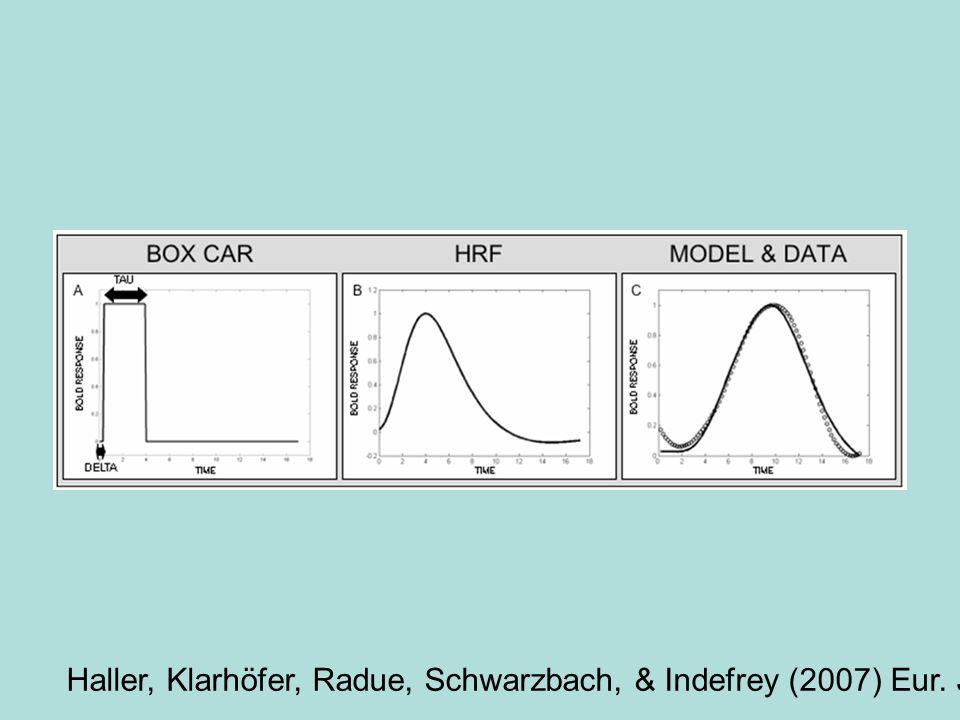 Haller, Klarhöfer, Radue, Schwarzbach, & Indefrey (2007) Eur. J. Neuroscience