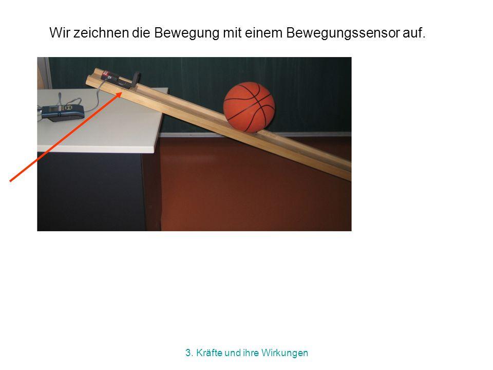 3.3 Die beschleunigte Bewegung Versuch: Wir lassen einen Ball eine schiefe Ebene hinunterrollen.