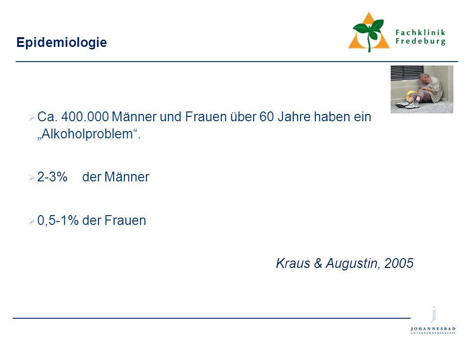 """Epidemiologie  Ca. 400.000 Männer und Frauen über 60 Jahre haben ein """"Alkoholproblem"""".  2-3% der Männer  0,5-1% der Frauen Kraus & Augustin, 2005"""