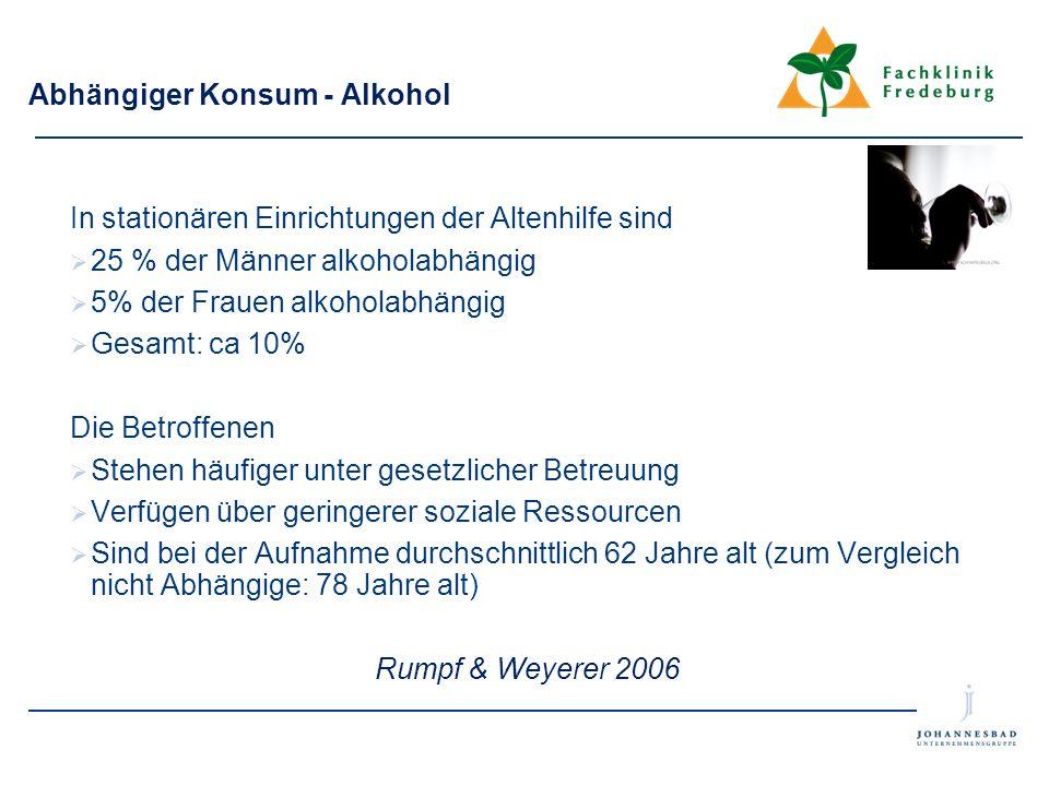 Abhängiger Konsum - Alkohol In stationären Einrichtungen der Altenhilfe sind  25 % der Männer alkoholabhängig  5% der Frauen alkoholabhängig  Gesam