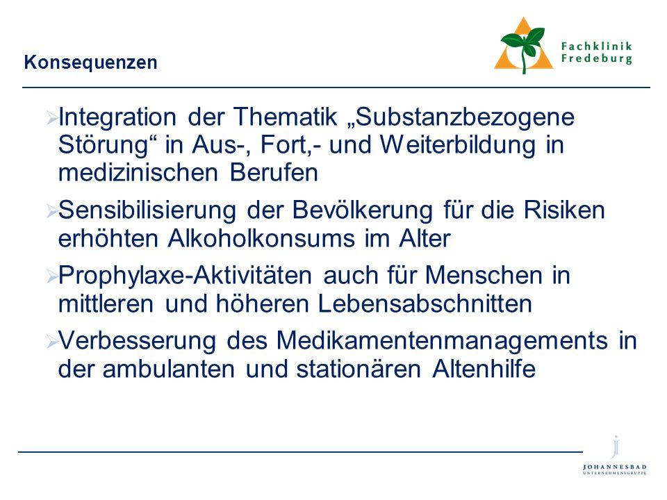 """Konsequenzen  Integration der Thematik """"Substanzbezogene Störung"""" in Aus-, Fort,- und Weiterbildung in medizinischen Berufen  Sensibilisierung der B"""