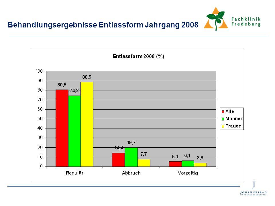Behandlungsergebnisse Entlassform Jahrgang 2008