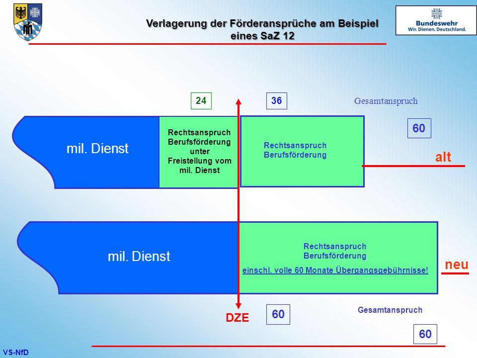 VS-NfD 36 DZE 24 Rechtsanspruch Berufsförderung unter Freistellung vom mil. Dienst Rechtsanspruch Berufsförderung einschl. volle 60 Monate Übergangsge