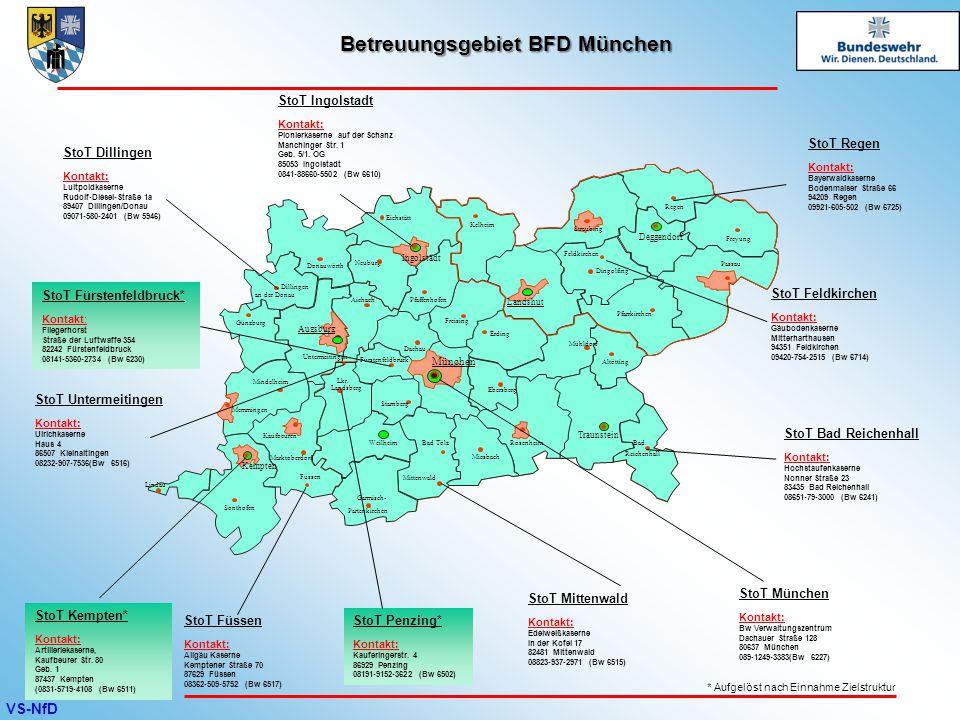 VS-NfD Betreuungsgebiet BFD München StoT Ingolstadt Kontakt: Pionierkaserne auf der Schanz Manchinger Str. 1 Geb. 5/1. OG 85053 Ingolstadt 0841-88660-