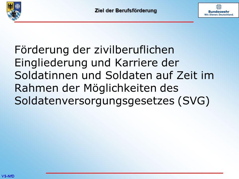 VS-NfD Eingliederung nach Branchen BFD München ( 2013) Über 95 % Eingliederung 95 % Förderlichkeit 90 % Zufriedenheit Über 95 % Eingliederung 95 % Förderlichkeit 90 % Zufriedenheit