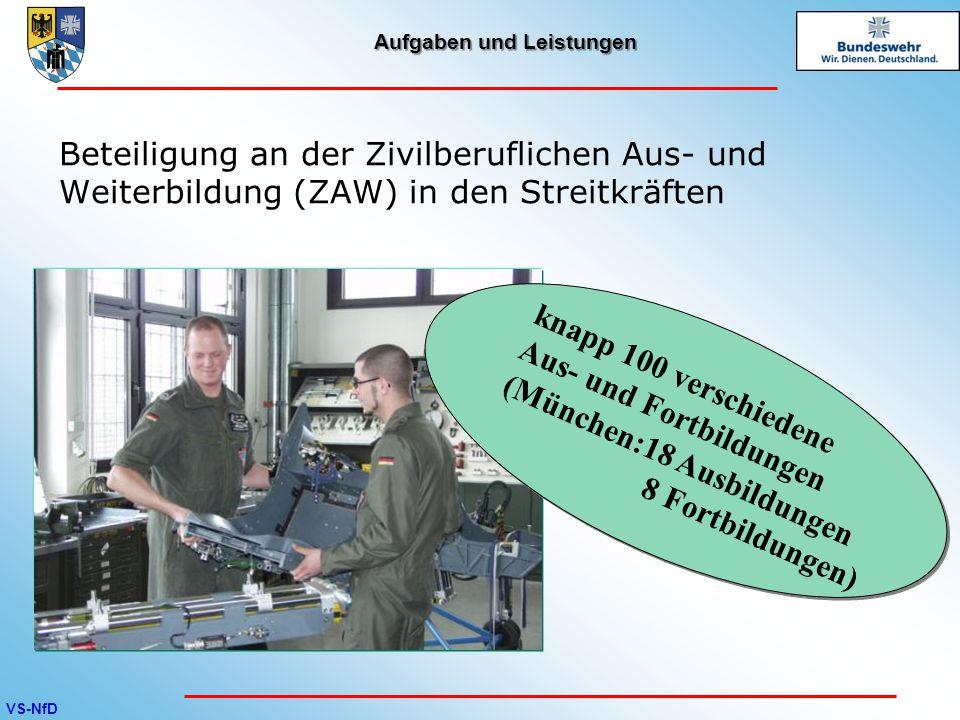 VS-NfD Aufgaben und Leistungen Beteiligung an der Zivilberuflichen Aus- und Weiterbildung (ZAW) in den Streitkräften knapp 100 verschiedene Aus- und F